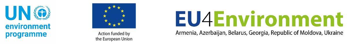 logos: Unep, EU and EU for environment project